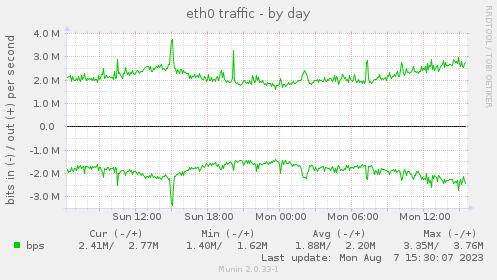 graf :-)